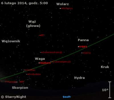 Położenie Marsa iSaturna wpierwszym tygodniu lutego 2014 r.