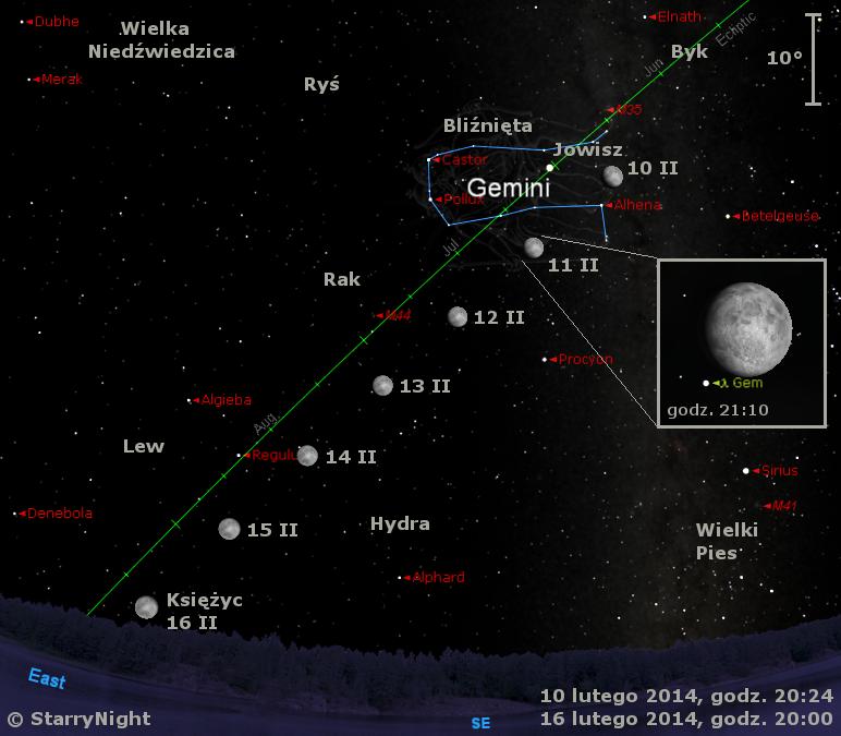 Położenie Księżyca i Jowisza w drugim tygodniu lutego 2014 roku