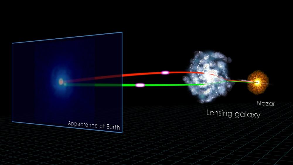 Schemat zjawiska soczewki grawitacyjnej