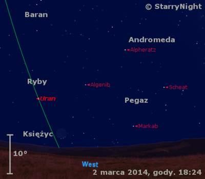 Położenie Księżyca iUrana 2 marca 2014 r.