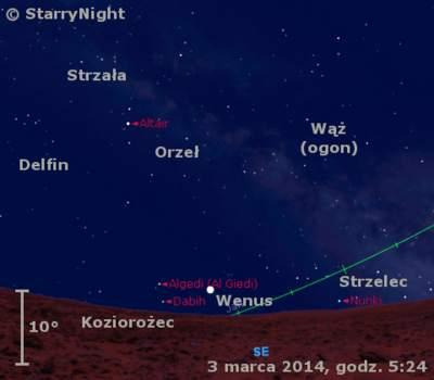 Położenie Wenus wpierwszym tygodniu marca 2014 roku
