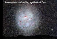 Rotacja galaktyki