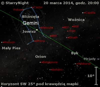 Położenie Jowisza wtrzecim tygodniu marca 2014 r.