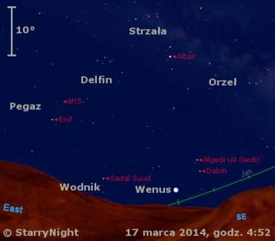 Położenie Wenus wtrzecim tygodniu marca 2014 r.