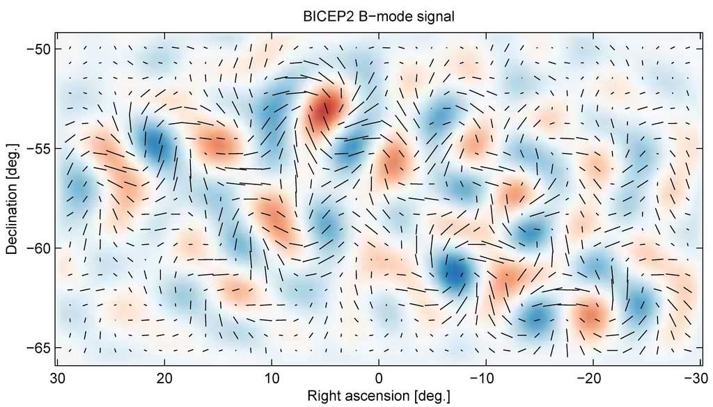 Mapa modów B polaryzacji CMB wykonana przez projekt BICEP2
