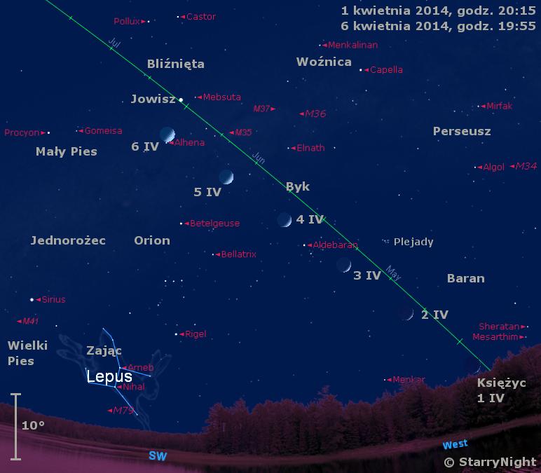 Położenie Księżyca i Jowisza w pierwszym tygodniu kwietnia 2014 r.