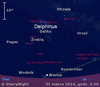 Położenie Wenus wpierwszym tygodniu kwietnia 2014 r.