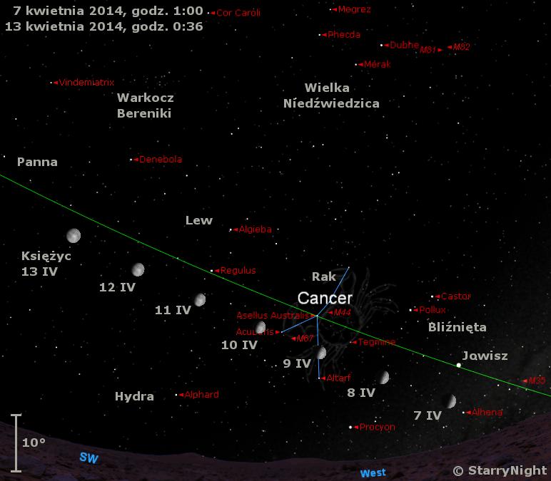 Położenie Księżyca i Jowisza w drugim tygodniu kwietnia 2014 r.