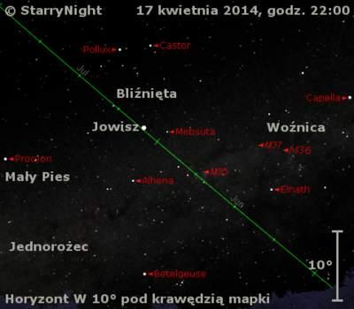 Położenie Jowisza wtrzecim tygodniu kwietnia 2014 r.
