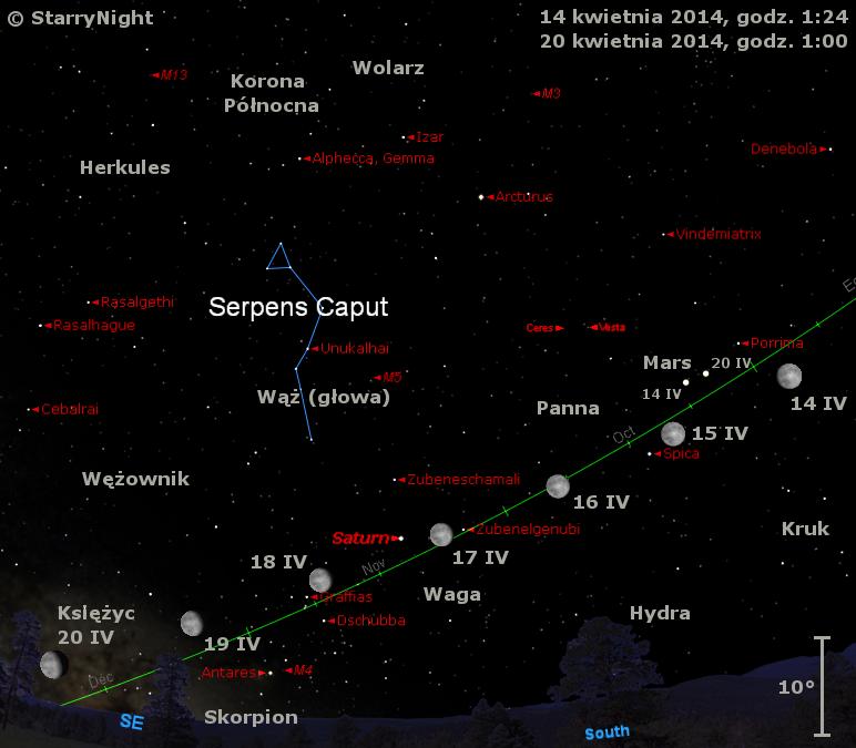 Położenie Księżyca, Marsa i Saturna oraz planetoid Ceres i Westa w trzecim tygodniu kwietnia 2014 r.