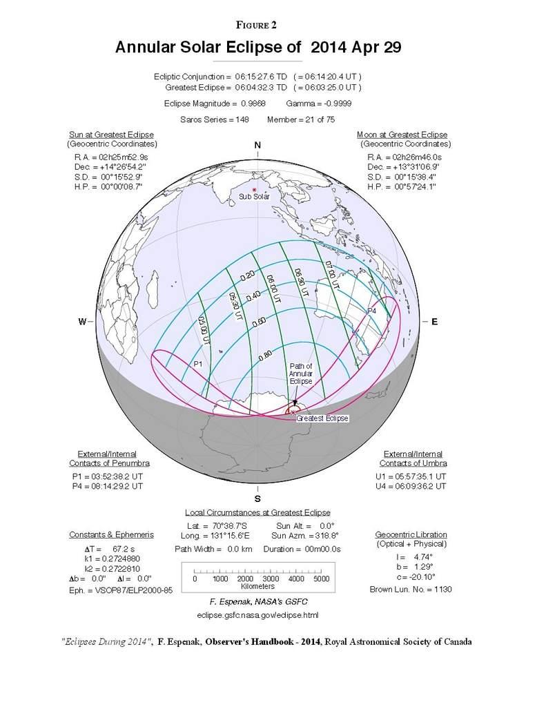 Obrączkowe zaćmienie Słońca, 29 kwietnia 2014