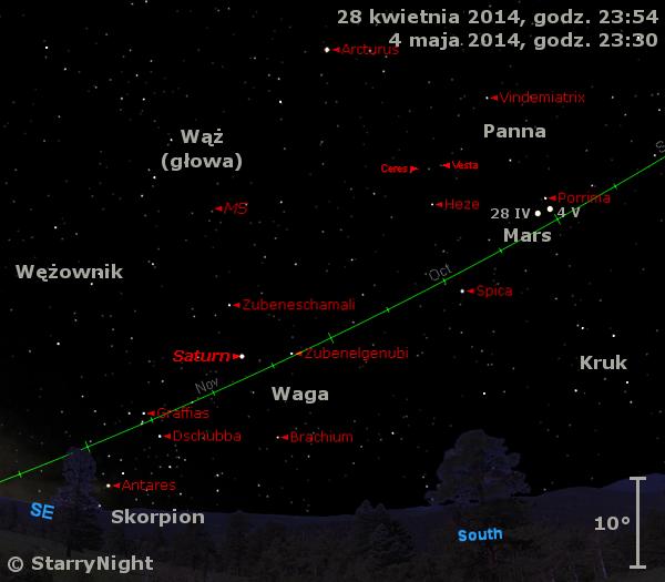 Położenie Marsa i Saturna oraz planetoid Ceres i Westa na przełomie kwietnia i maja 2014 r.