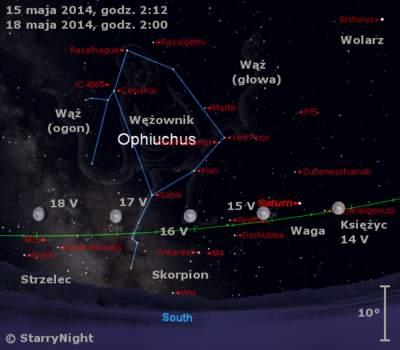 Położenie Księżyca iSaturna napoczątku trzeciego tygodnia maja 2014 r.