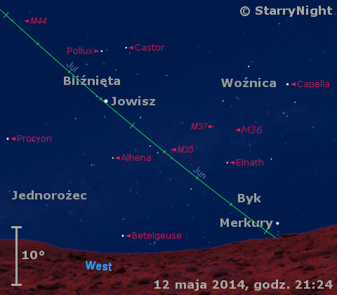 Położenie Merkurego i Jowisza na początku trzeciej dekady maja 2014 r.