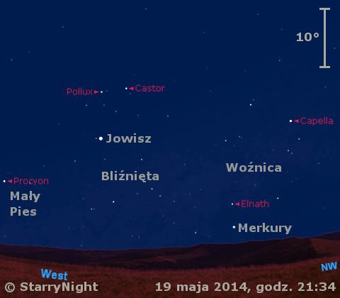 Animacja pokazuje położenie Merkurego i Jowisza na początku trzeciej dekady maja 2014 r.
