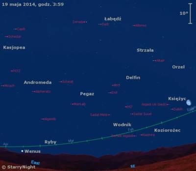 Położenie Księżyca iWenus napoczątku trzeciej dekady maja 2014 r.