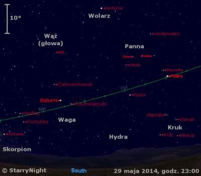 Położenie Księżyca, Marsa, Saturna orazCeres iWesty wostatnim tygodniu maja 2014 r.