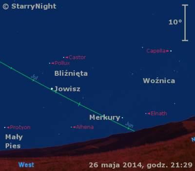 Położenie Jowisza, Merkurego i Księżyca w ostatnim tygodniu maja 2014 r.