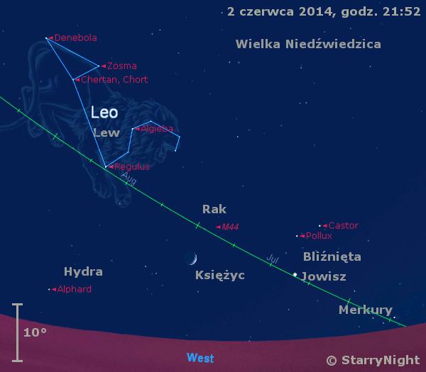 Położenie Księzyca, Jowisza i Merkurego w pierwszym tygodniu czerwca 2014 r.