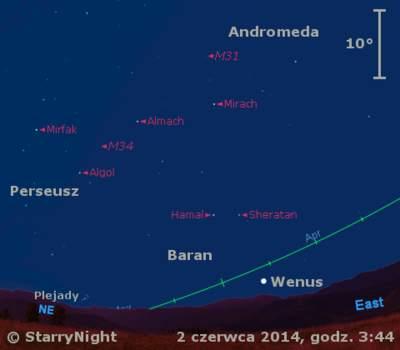 Położenie Wenus wpierwszym tygodniu czerwca 2014 r.