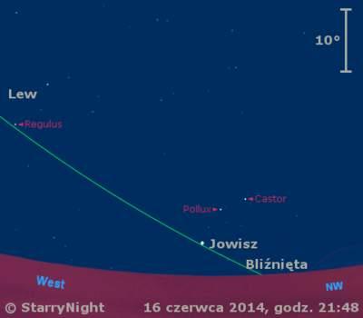 Położenie Jowisza wtrzecim tygodniu czerwca 2014 r.