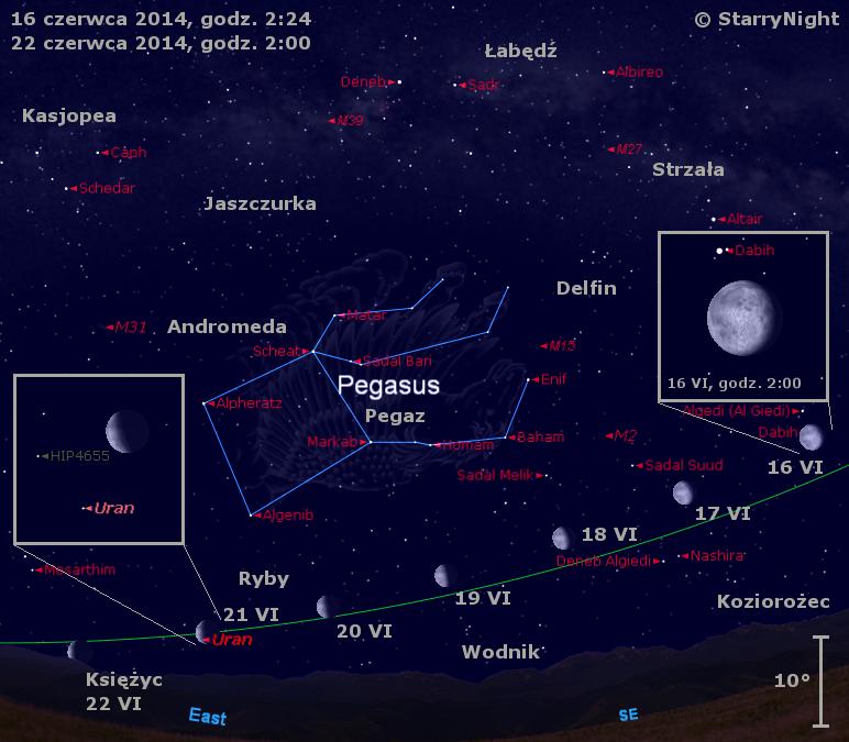 Położenie Księżyca i Urana w trzecim tygodniu czerwca 2014 r.