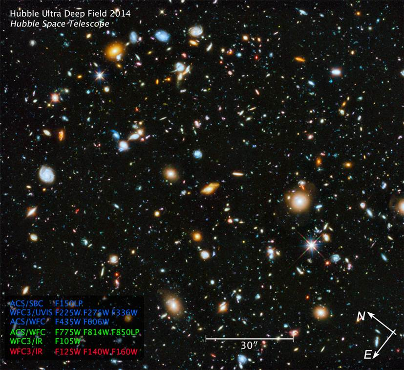 Ultragłębokie Pole Hubble'a 2014