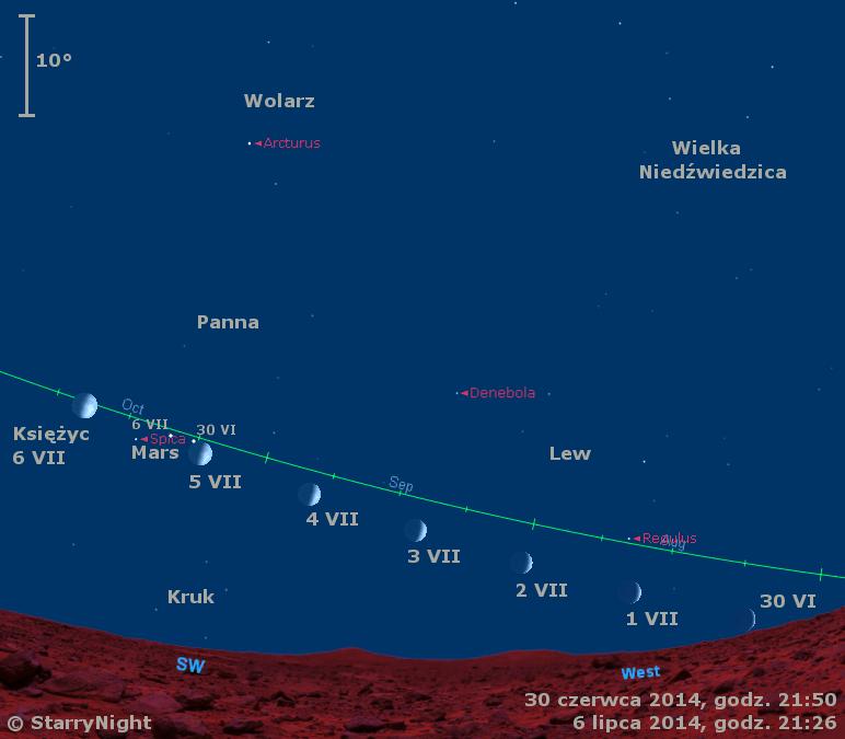 Położenie Księżyca i Marsa w pierwszym tygodniu lipca 2014 r.