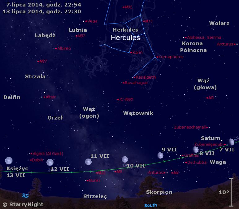 Położenie Saturna i Księżyca w drugim tygodniu lipca 2014 r.