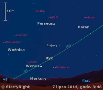 Położenie Wenus iMerkurego wdrugim tygodniu lipca 2014 r.