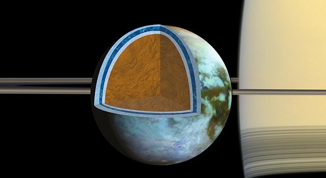 Ocean pod powierzchnią Tytana