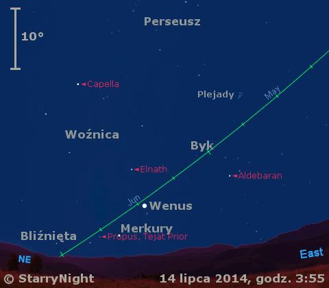 Położenie Wenus i Merkurego w trzecim tygodniu lipca 2014 r.