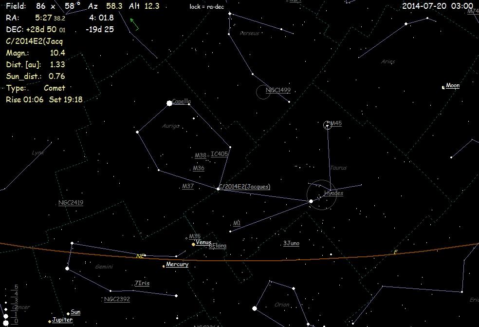 Położenie komety 20 lipca 2014