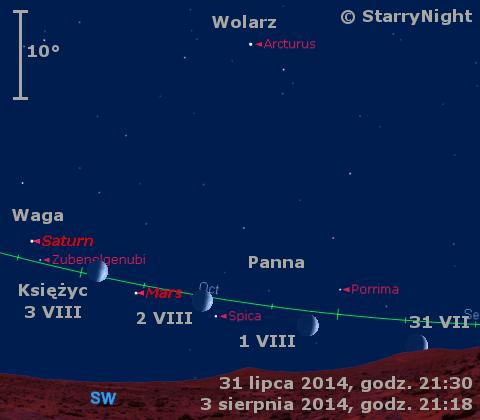 Położenie Księżyca oraz Marsa i Saturna na przełomie lipca i sierpnia 2014 r,