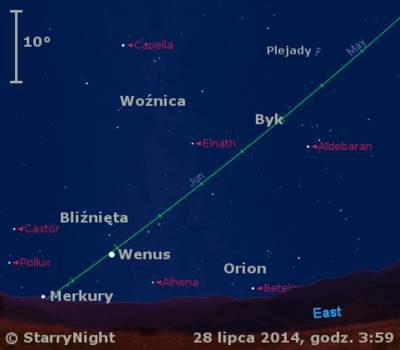 Położenie Wenus iMerkurego naprzełomie lipca isierpnia 2014 r.