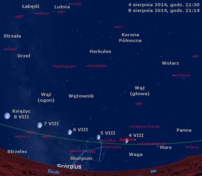 Położenie Księżyca, Marsa i Saturna w końcu pierwszego tygodnia sierpnia 2014 r.