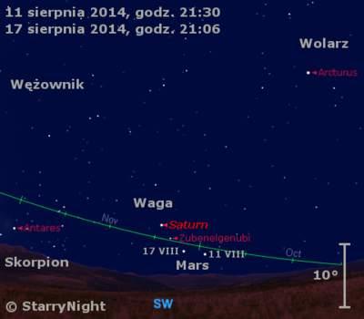 Położenie Księżyca, Marsa i Saturna na początku drugiej dekady sierpnia 2014 r.