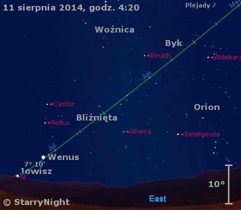 Położenie Wenus i Jowisza na początku drugiej dekady sierpnia 2014 r.
