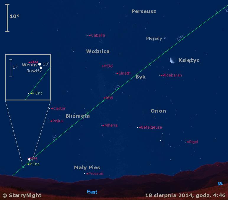 Położenie Księżyca oraz Wenus i Jowisza w trzecim tygodniu sierpnia 2014 r.