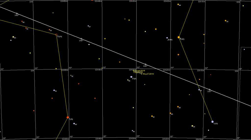 Ruch Neptuna natle gwiazd, wrzesień-październik 2014
