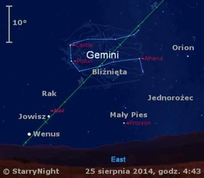 Położenie Jowisza iWenus wostatnim tygodniu sierpnia 2014 r.