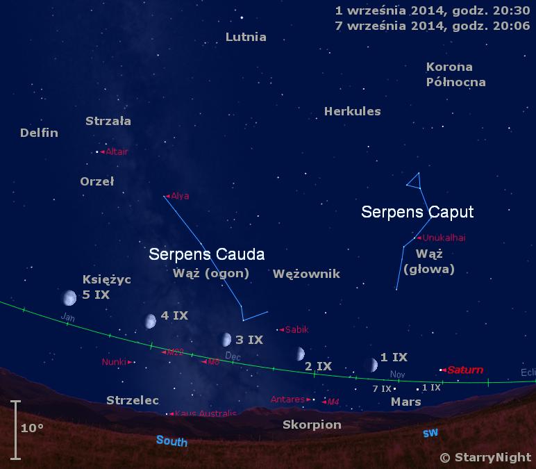 Położenie Księżyca, Marsa i Saturna w pierwszym tygodniu września 2014 r.
