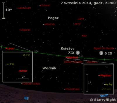 Położenie Urana, Neptuna iKsiężyca wpierwszym tygodniu września 2014 r.
