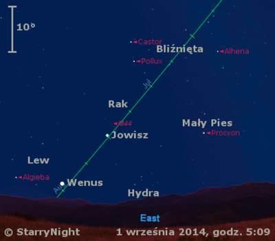 Położenie Jowisza iWenus wpierwszym tygodniu września 2014 r.