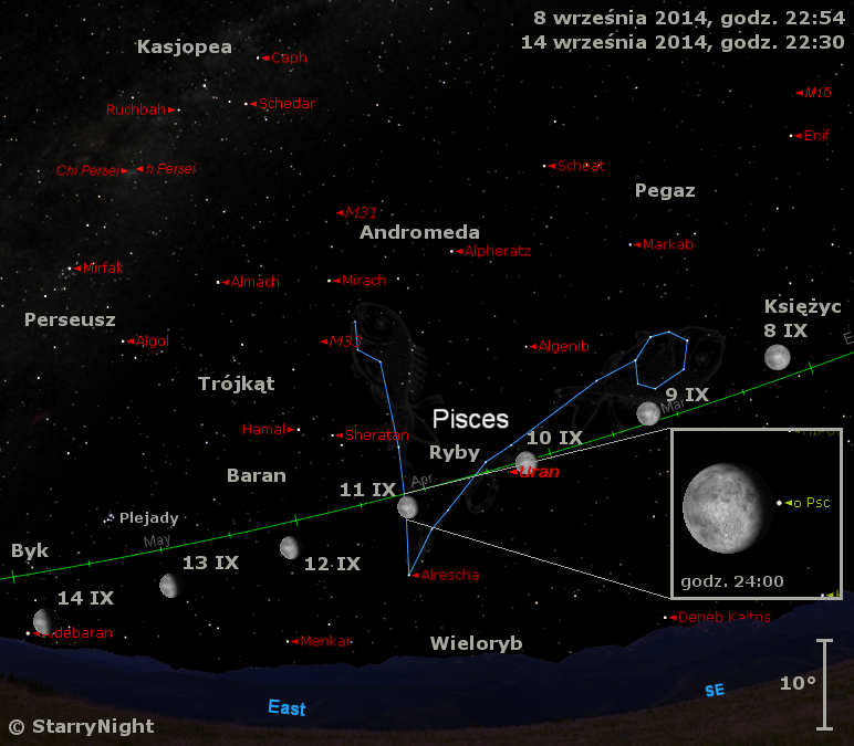 Położenie Księżyca i Urana w drugim tygodniu września 2014 r.