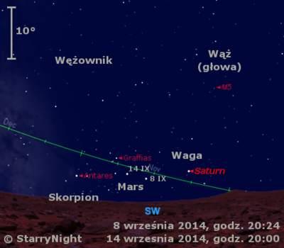 Położenie Marsa iSaturna wdrugim tygodniu września 2014 r.,
