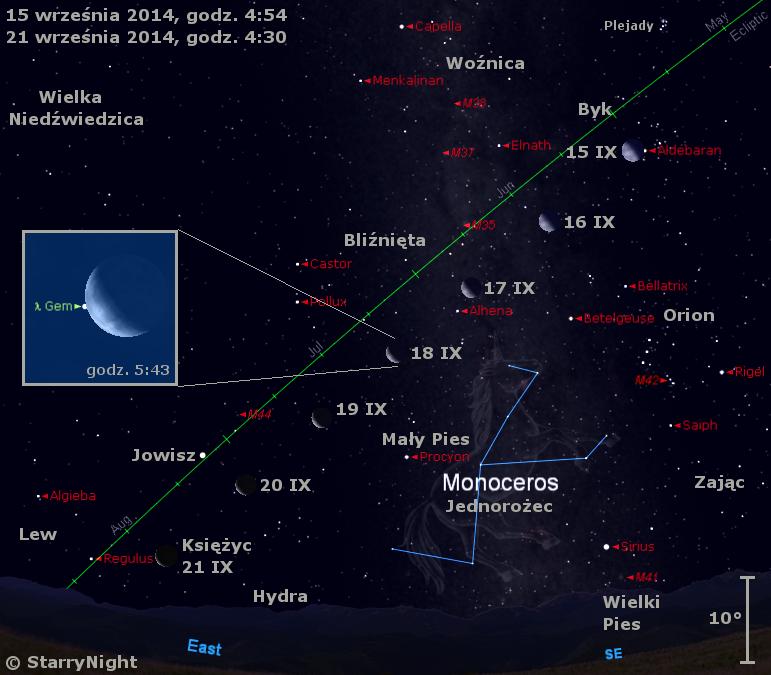 Położenie Księżyca i Jowisza w trzecim tygodniu września 2014 r.