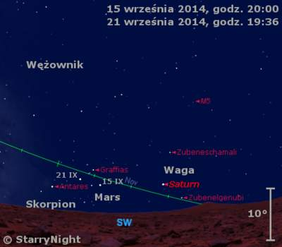 Położenie Marsa iSaturna wtrzecim tygodniu września 2014 r.,