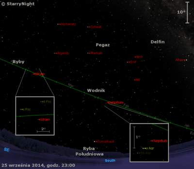 Położenie Urana iNeptuna wczwartym tygodniu września 2014 r.