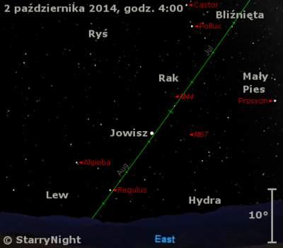 Położenie Jowisza wpierwszym tygodniu października 2014 r.